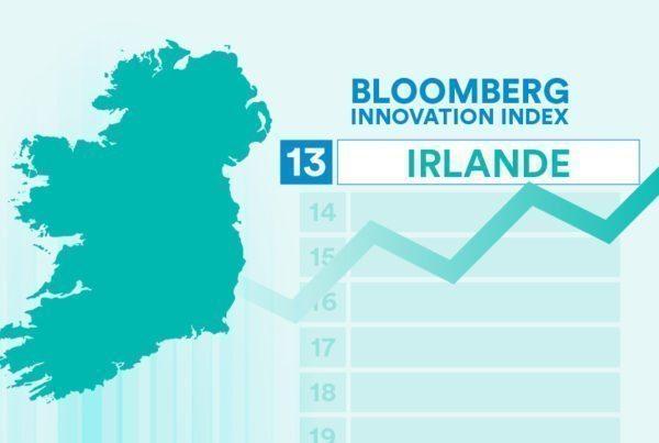 Bloomberg Innovation Index : l'Irlande no1 de l'innovation et des compétences salariales